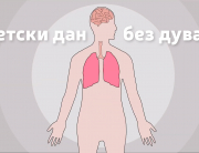"Uspešna kompjuterska animacija učenika ETŠ ""Rade Končar"" pod mentorstvom studenta FDU-a Bogdana Brudara"